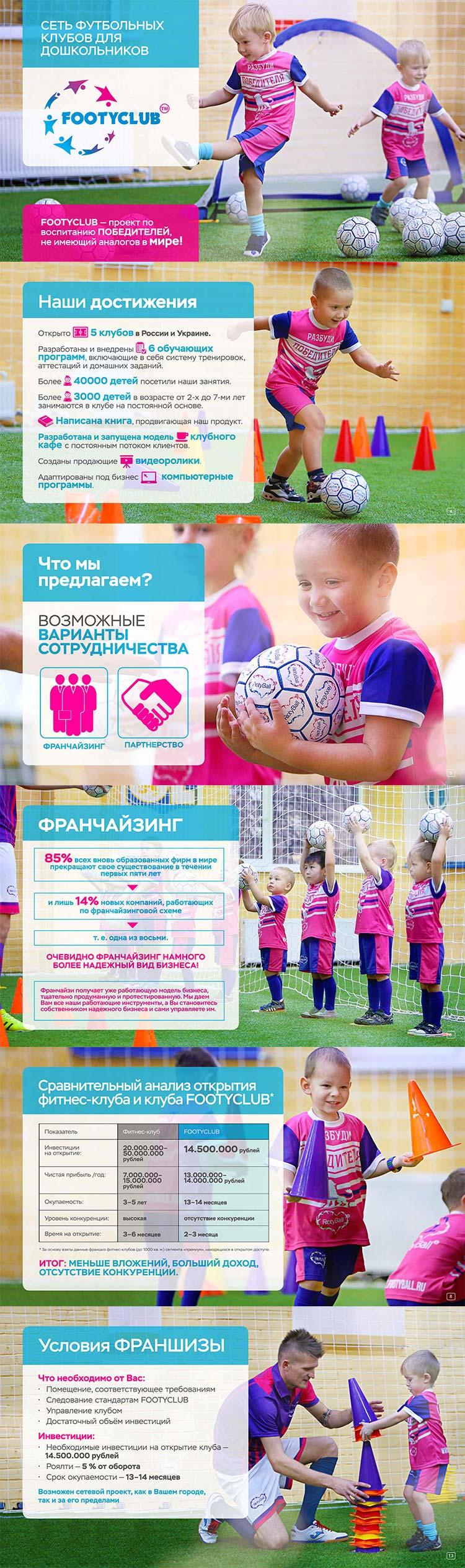 zakazat-Prezentacija-seti-sportivnyh-klubov-dlja-doshkolnikov