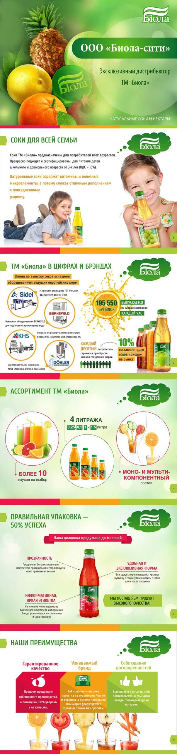 zakazat-prezentacija-distrib'juterskoj-kompanii