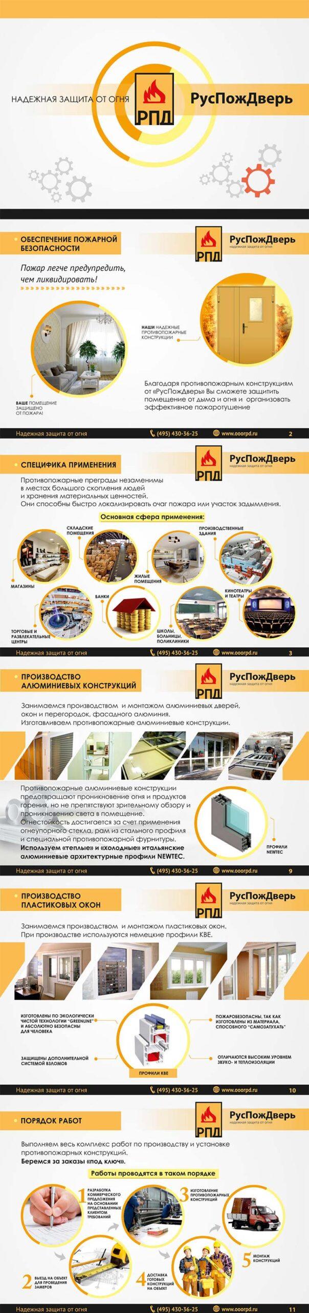 zakazat-Prezentacija-proizvoditelja-protivopozharnyh-sistem