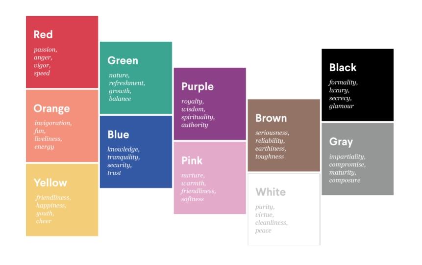 Выбор цвета при создании презентации