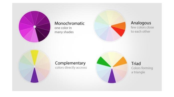 Цветовое колесо при создании презентации