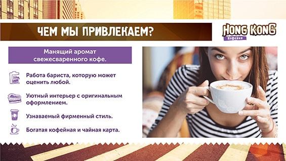 Презентация кофейни для ТЦ