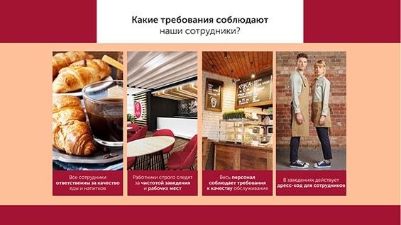 Презентация кафе для аренды места в ТЦ