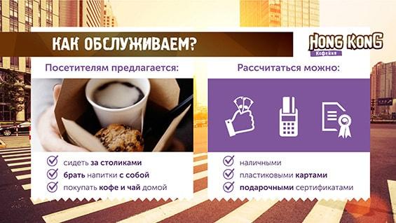 Prezentacija-kofejni-dlja-arendy-mesta-v-torgovom-centre-obsuzhivanie