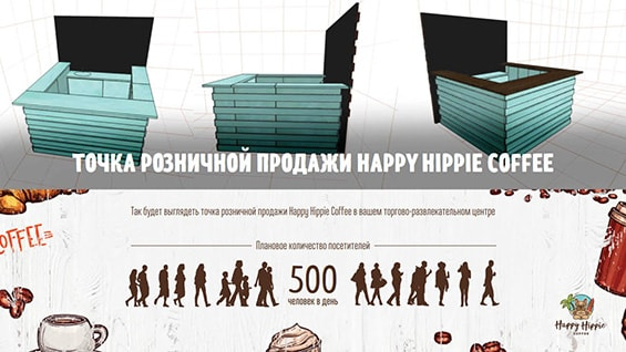 Презентация Happy Hippie Coffee для аренды в ТЦ