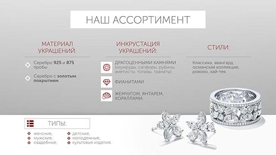 Презентация ювелирных салонов для ТЦ