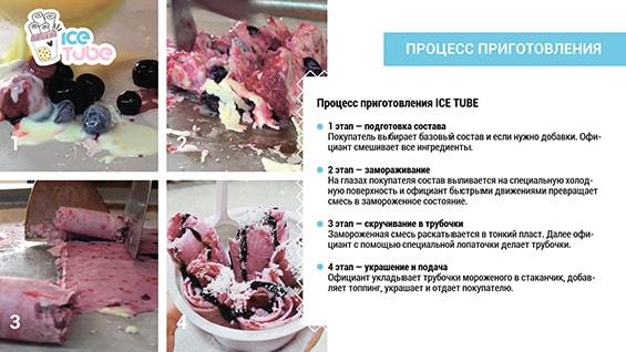 Презентация кафе мороженого Ice Tube для ТЦ