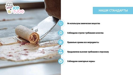 Prezentacija-kafe-morozhenogo-dlja-arendy-mesta-v-torgovom-centre-standarty-proizvodstva-morozhenogo