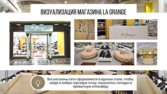 Презентация магазина обуви и аксессуаров