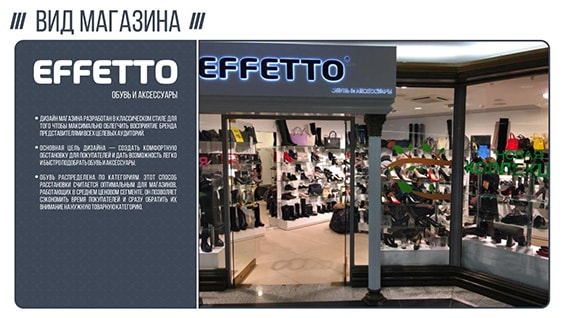Презентация обувного магазина для получения места в ТЦ