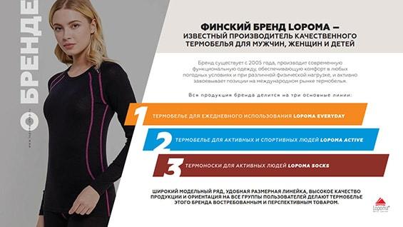 Презентация магазина термобелья Lopoma