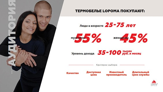 Презентация магазина одежды Lopoma для ТЦ