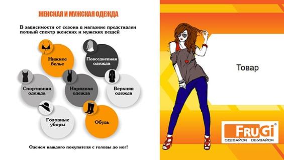 Презентация бренда одежды Frugi для арендодателя