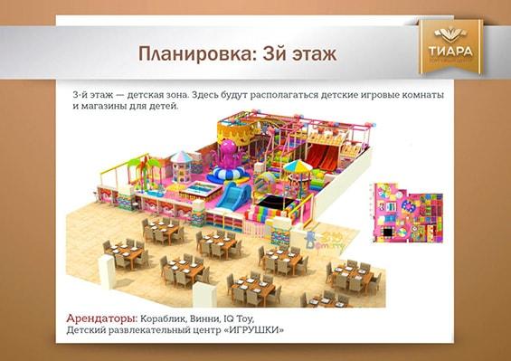 Пример презентации торгового центра «Тиара» для арендаторов