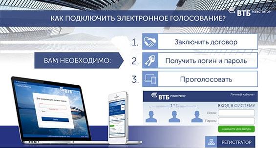 Презентация услуги электронного голосования