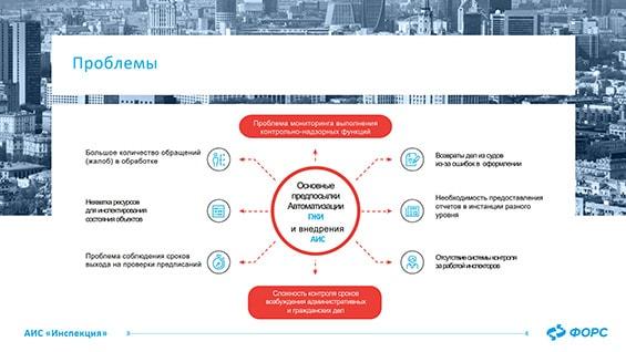 Презентация IT системы компании «ФОРС»