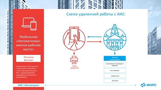 Презентация IT-услуги компании «ФОРС»