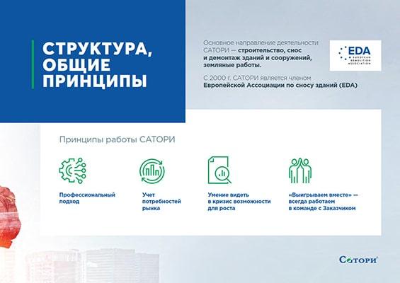 Prezentacija-stroitelnoj-kompanii-struktura-principy