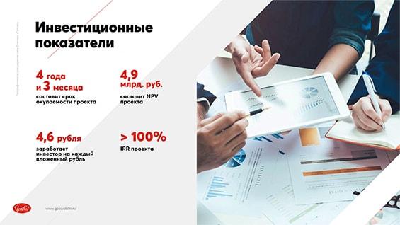 Prezentacija-seti-dlja-privlechenija-investicij-investicionnye-pokazateli