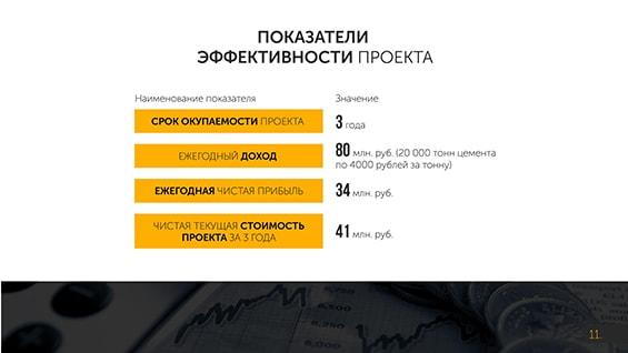 Prezentacija-cementnogo-zavoda-novogo-pokolenija-dlja-investorov-pokazateli-jeffektivnosti-proekta