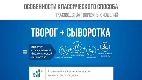Prezentacija-tehnologii-proizvodstva-dlja-investorov-na-anglijskom-jazyke-povyshenie-biologicheskoj-cennosti