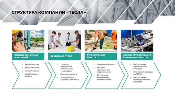 prezentaciya-dlya-inzhiniringovoy-komp-struktura-kompanii