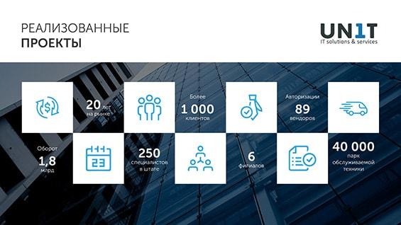 Презентация услуг ИТ-компании «Юнит»