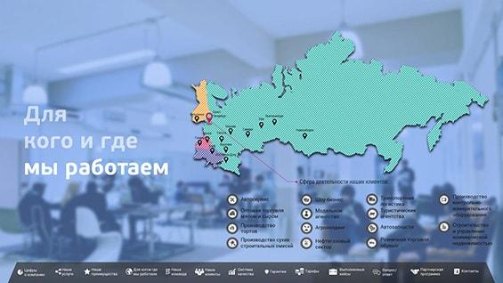 Prezentacija-IT-reshenija-kompanii-gde-rabotaem
