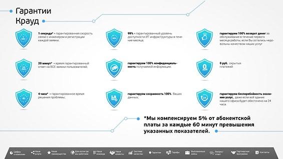 Prezentacija-IT-reshenija-kompanii-garantii