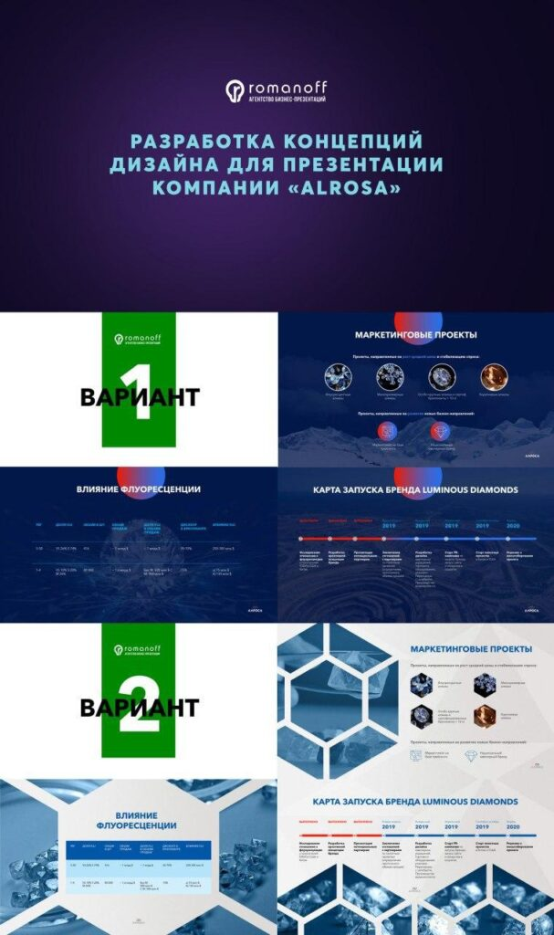 Примеры презентаций для логистических компаний