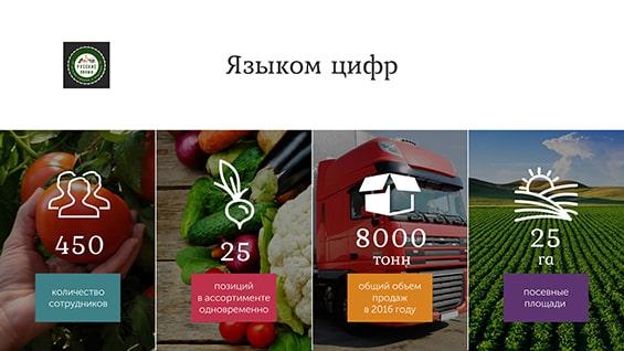 prezentaciya-dlya-postavshhika-produktov-jazykom-cifr-tonn