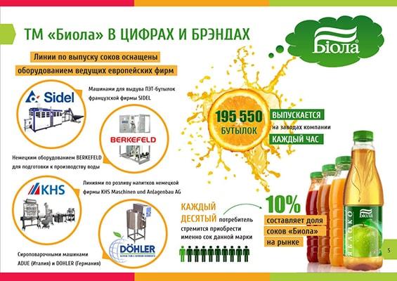 prezentacija-distrib'juterskoj-kompanii-v-cifrah-brjendah