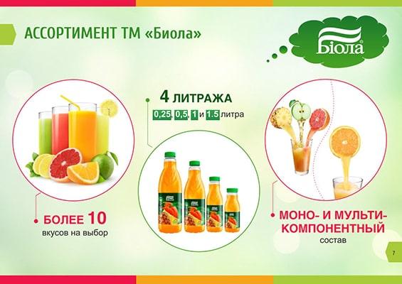 prezentacija-distrib'juterskoj-kompanii-assortiment-litrazha