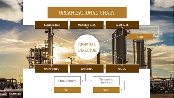 Презентация компании для иностранных партнеров