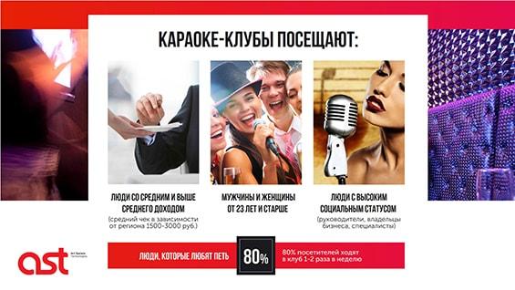 Prezentacija-zhurnala-kataloga-karaoke-kluby-poseshhajut