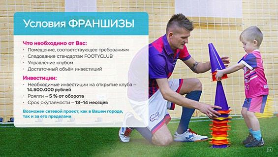 Prezentacija-seti-sportivnyh-klubov-dlja-doshkolnikov-uslovija-franshizy