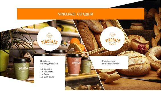 Prezentacija-dlja-franchajzingovoj-seti-kafe-kompanija-segodnja