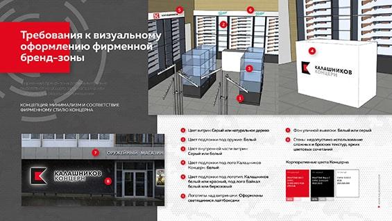 obrazec-prezentacii-otdela-optovyh-prodazh-koncerna-trebovanija-k-vizualnomu-oformleniju