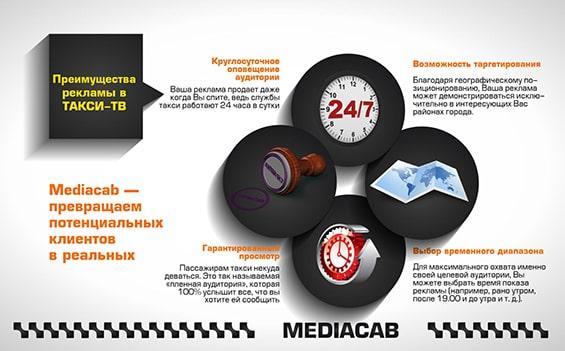 Презентация компании Mediacab