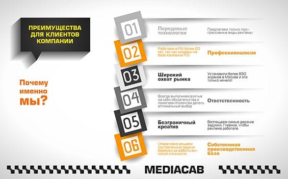 Prezentacija-reklamnyh-uslug-kompanii-preimushhestva-dlja-klientov