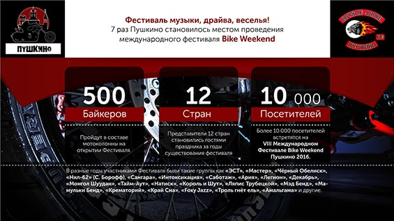 Prezentacija-festivalja-dlja-sponsorov-i-investorov-bajkery-strany-posetiteli