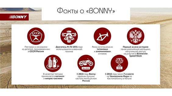 Prezentacija-motomasterskoj-dlja-investorov-i-sponsorov-fakty-o-kompanii