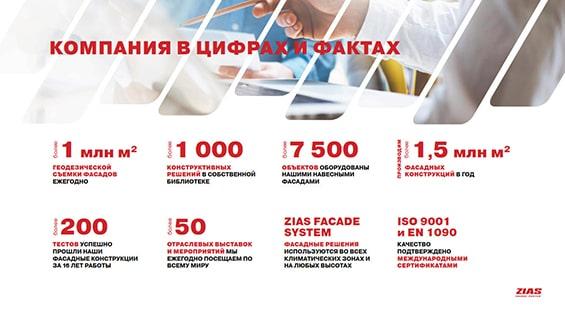 prezentacii-zavoda-po-proizvodstvu-stroitelnyh-materialov-kompanija-v-cifrah-faktah