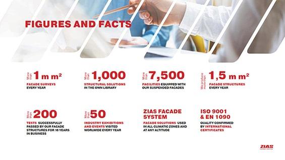 Prezentacija-kompanii-po-proizvodstvu-stroitelnyh-materialov-na-anglijskom-jazyke-fakty