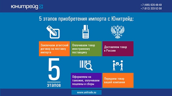 prezentacija-transportnyh-i-tamozhennyh-uslug-kompanii-priobretenija-importa