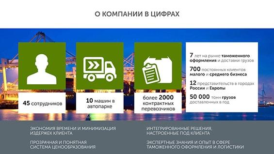 prezentacija-transportnoj-logisticheskoj-kompanii-o-kompanii-v-cifrah