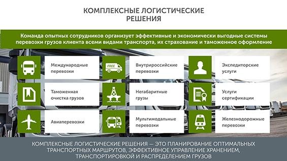 Презентация транспортной компании «Сити Транс»
