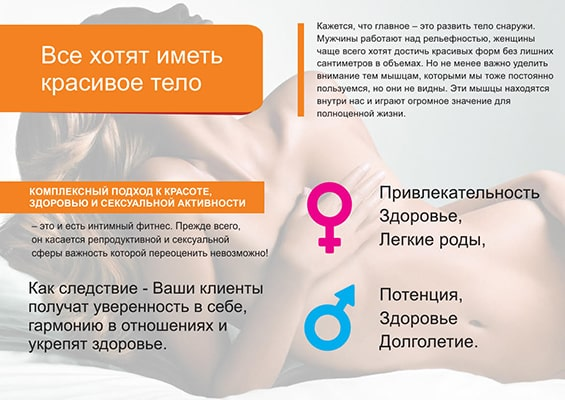 Презентация услуг «Интимный фитнес»