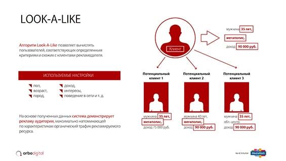 Презентация IT-технологий в рекламе
