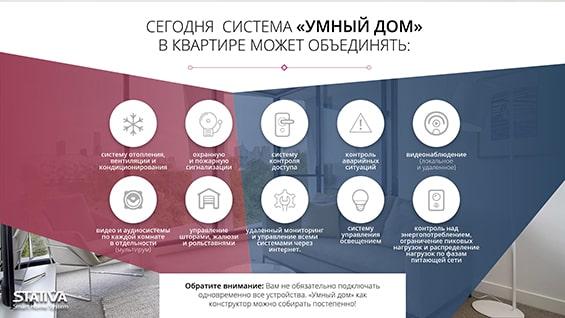 Презентация системы Smart Home System от Stativa